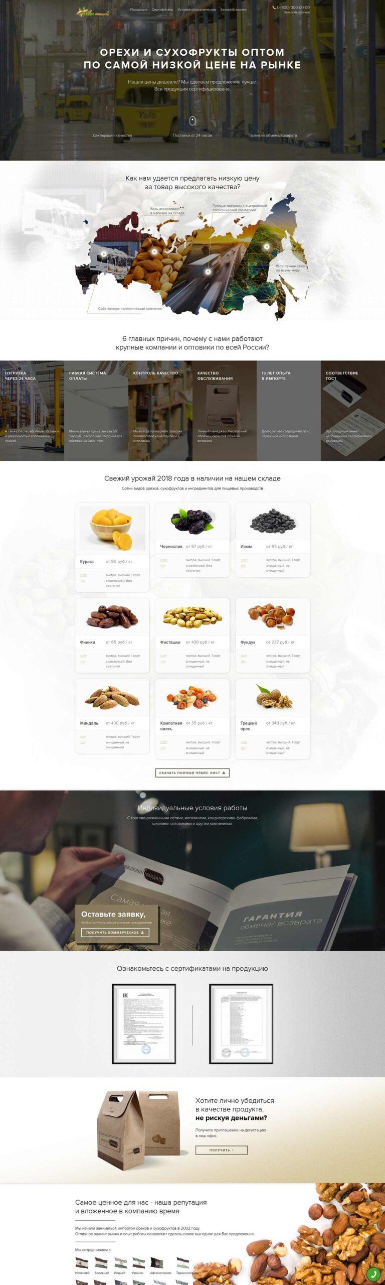 Сайт для продажу продуктових товарів