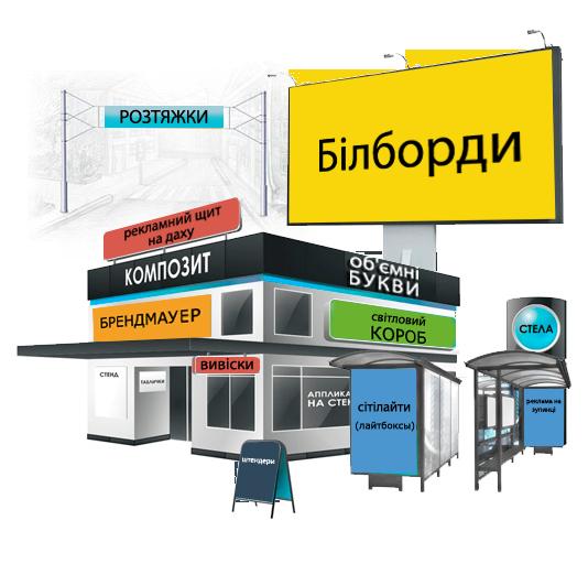 Виготовлення та розміщення зовнішньої реклами